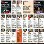 Milan-Udinese, voti e pagelle Gazzetta dello Sport: è Super Mario Balotelli! – Foto