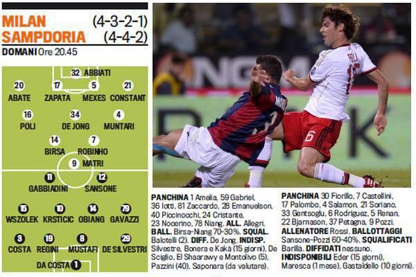 Milan-Sampdoria, probabili formazioni: nuovo modulo, i