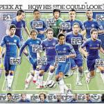 Foto – Calciomercato Estero, le richieste di Mou per la prossima stagione: questo il Chelsea del futuro?