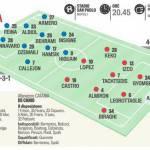 Napoli-Catania, probabili formazioni: ritorna Cannavaro in difesa, Maxi Lopez al posto di Bergessio – Foto
