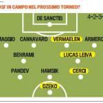 Calciomercato Napoli, ecco l'11 di Benitez: Dzeko, 4 nuovi acquisti e un nuovo modulo – Foto