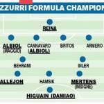 Foto – Napoli, Benitez pianifica la formazione da Champions: ecco il suo 4-2-3-1!