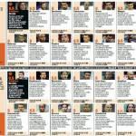 Napoli-Inter 3-1: voti e pagelle Gazzetta dello Sport: Cavani è mostruoso, per Jonathan vecchi vizi – Foto