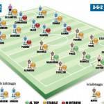 Napoli-Juventus, probabili formazioni: tre ballottaggi per Conte e Mazzarri – Foto