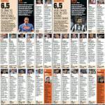Napoli-Juventus, voti e pagelle Gazzetta dello Sport: Pirlo geniale, Inler ispirato, disastro Vucinic! – Foto