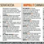 Pescara-Napoli 0-3, voti e pagelle della Gazzetta dello Sport – Foto