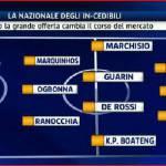 """Foto  – La top 11 dei grandi """"ex incedibili"""": Juventus, Milan e Inter dicono presente…"""