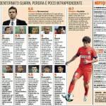 Neftci-Inter, voti e pagelle Gazzetta dello Sport: che prestazione per Coutinho! – Foto