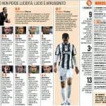 Nordsjaelland-Juventus, voti e pagelle Gazzetta dello Sport: – Foto