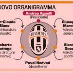 Juventus, ecco come cambia l'organigramma societario – Foto