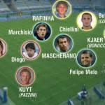 Mercato Juventus, ecco l'11 che sogna Benitez – Foto