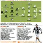 Palermo-Juventus, probabili formazioni: Vucinic-Matri davanti – Foto