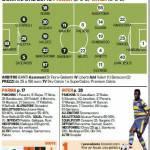 Parma-Inter, probabili formazioni: Stramaccioni si copre con il 3-5-2, novità Alvarez – Foto