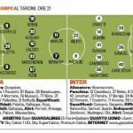 Parma-Inter, probabili formazioni: Milito-Palacio davanti, dubbio Nagatomo-Alvarez – Foto