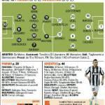 Parma-Juventus, le probabili formazioni: chance per Quagliarella, Caceres dal primo minuto – Foto
