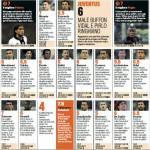 Parma-Juventus, voti e pagelle Gazzetta dello Sport: Pogba e Pirlo sugli scudi, Buffon incerto… – Foto
