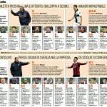 Parma-Milan, voti e pagelle Gazzetta dello Sport: El Shaarawy sale in cattedra, delude Boateng – Foto