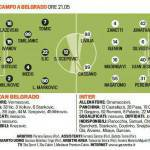 Partizan Belgrado-Inter, le probabili formazioni: inedito 4-4-2 con Cassano-Livaja – Foto
