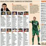 Partizan-Inter, i voti e le pagelle Gazzetta dello Sport: Arma Letale Palacio, Handanovic è Iceman! – Foto