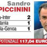 Scommesse Piccinini: vittorie di Inter e Milan! – Foto