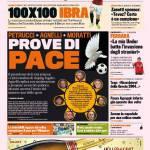 Gazzetta dello Sport: Prove di pace