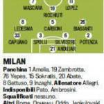 Fantacalcio Serie A, probabili formazioni di Milan-Catania – Foto