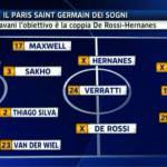 Foto – Sarà un PSG monstre! Cavani-De Rossi ed Hernanes per una formazione pazzesca!