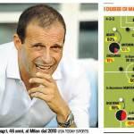PSV-Milan, probabili formazioni: ecco tutti i dubbi di Allegri! Da Constant a Poli passando per il Boa
