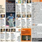 Repubblica Ceca-Italia, voti e pagelle Gazzetta dello Sport: che disastro! 5 giocatori da 4,5, si salva solo Buffon… – Foto