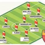 FOTO – La nuova Roma di Rudi Garcia: un 4-2-3-1 per rilanciare Destro