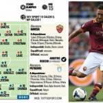 Roma-Lazio, probabili formazioni: i romani De Rossi-Florenzi-Totti sfidano Candreva e Klose