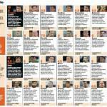 Roma-Milan, voti e pagelle Gazzetta dello Sport: Principe Lamela, che flop Yepes! – Foto