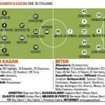 Rubin Kazan-Inter, probabili formazioni: Livaja-Coutinho in attacco, Belec in porta – Foto