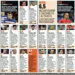 Sampdoria-Inter, voti e pagelle Gazzetta dello Sport: Palacio super, Handanovic saracinesca, ma Guarin? – Foto
