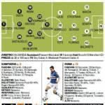 Sampdoria-Roma, probabili formazioni: Delio Rossi cambia modulo, Garcia punta su Borriello – Foto