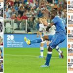 FOTO – I rigoristi più precisi della storia: Balotelli davanti a Ibrahimovic, Van Basten e Maradona!