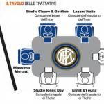 Inter, Moratti-Thohir a Parigi, ecco il tavolo delle trattative – Foto