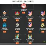 "Top 11 Champions League: l'Atletico Madrid la fa da padrone, Vidal unico ""italiano"" presente"