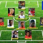 TOP 11 dei migliori acquisti della Ligue 1: due sudamericani dalla Serie A!