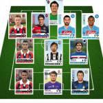 Foto – La Top 11 dei calciatori con contratto in scadenza nel 2014: Boa, Pirlo, Cassano e poi….