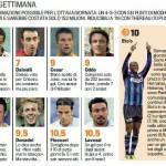 Fantacalcio Serie A, ecco la top 11 dell'ottava giornata! – Foto