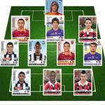Foto – La Top 11 dei giovani della Serie A 2012-2013: ecco la formazione dei migliori ragazzi del campionato