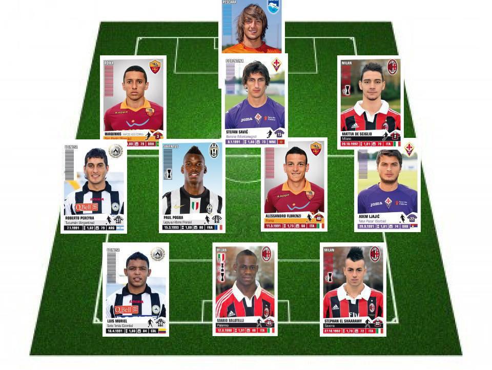 ... formazione dei migliori ragazzi del campionato calcio 20 maggio 2013