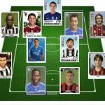 Foto – Ecco la Top 11 dei calciatori allenati da Ancelotti: un 4-2-4 spaziale tra Milan, Juve, Chelsea e Psg!
