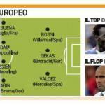 Top 11 Europa, grandi Essien e Giuseppe Rossi, male Guardiola – Foto