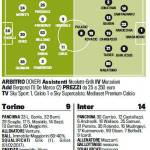 Torino-Inter, probabili formazioni, 3-5-1-1 per Mazzarri: Kovacic ad ispirare Palacio