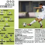 Foto – Torino-Inter, le probabili formazioni: il bomber Cerci sfida Palacio e Kovacic