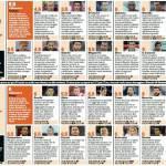 Torino-Milan, voti e pagelle Gazzetta dello Sport: De Sciglio ed El Shaarawy, che coppia! – Foto