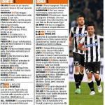 Udinese-Genoa, voti e pagelle: bene Di Natale, Vrsaljko il migliore dei liguri – Foto