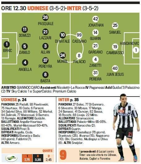 udinese inter Udinese Inter, le formazioni della Gazzetta dello Sport: Stramaccioni sceglie Cassano Palacio